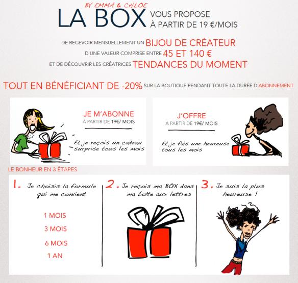 Emma & Chloé - La Box